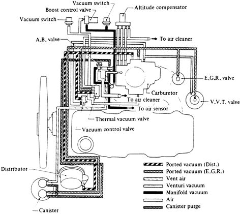 Need Vaccum Hose Diagram For Nissan Pickup Fixya