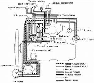 Solved  Need The Vacuum Hose Diagram For A 1983 Nissan 720