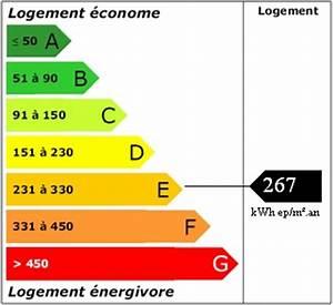 diagnostic immobilier plouagat ardim 22 With maison classe energie e