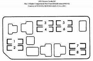 1992 Toyotum Corolla Fuse Box Diagram