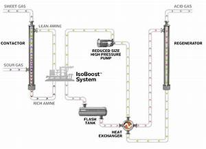 Energy Recovery U2019s Isoboost U2122 Saves Energy And Reduces