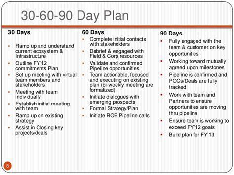 Ramp Up Plan Template Natashamillerweb