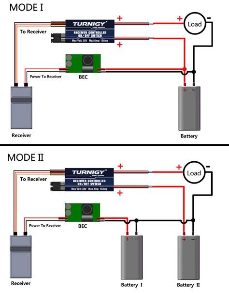 Rc Receiver Wiring Diagram by Turnigy Receiver Controlled On Switch Gt R C
