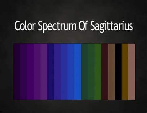 sagittarius color colors of the zodiac astrology color palettes abstar ology