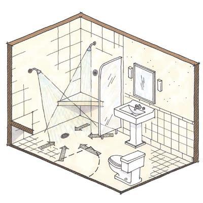 10 X 10 Master Bathroom Layout, 7 X 10 Bathroom Design  Tsc. Home Depot Steel Entry Doors. Door Keypad. Front Door Replacement Cost. Genie Garage. Garage Storage Boxes. Options For Garage Floor. Glass Panel Doors. 2 Door Box Chevy Caprice For Sale