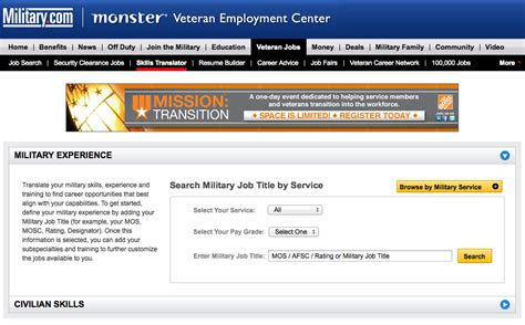 Resume To Civilian Translation by This Skills Translator Takes Your Title