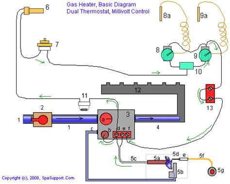wall furnace wall furnace thermostat wiring