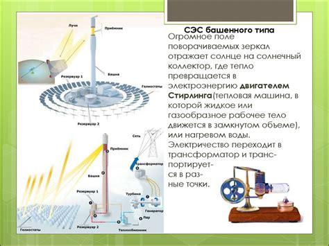 Гибкие солнечные батареи виды и свойства солнечных панелей Точка J