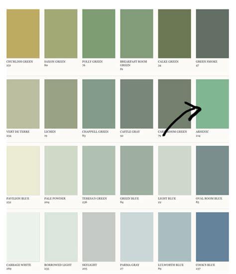 peinture verte cuisine nuancier ral vert recherche couleurs