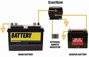 Marine  Startnow Automatic Selector Switch