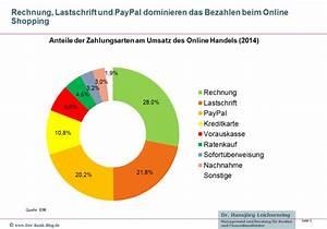 Paypal Rechnung Bezahlen : auf dem weg zur universellen digitalen brieftasche ~ Themetempest.com Abrechnung