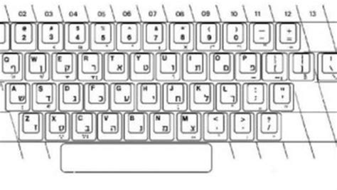 Hebrew Keyboard About To Change