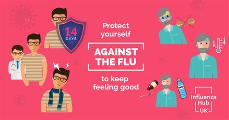 protect    flu   feeling good