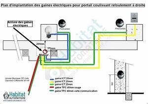 Moteur Portail Electrique : gaines lectriques pour installer un moteur de portail ~ Premium-room.com Idées de Décoration