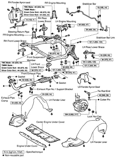 2009 Toyotum Camry Ac Wiring Diagram by Toyota Corolla Fender Parts Diagram Imageresizertool