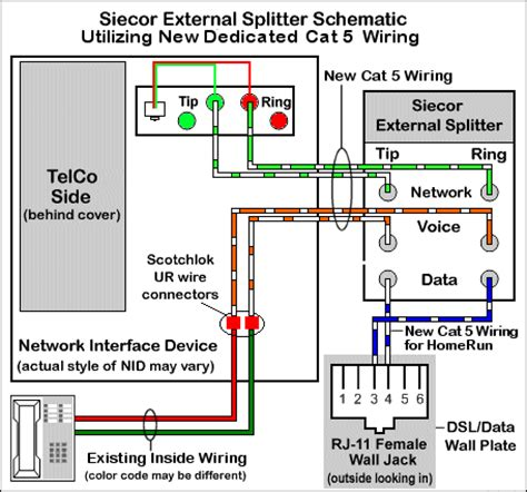 Telephone Dsl Splitter Wiring Diagram by Siecor External Splitter Homerun Diagram At T Southeast