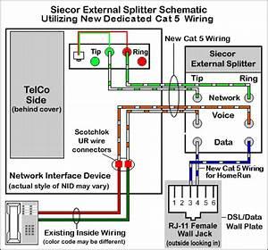 Siecor External Splitter Homerun Diagram At U0026t Southeast