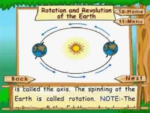 Learn Science - Class 3 - The Solar System - Rotation And ...