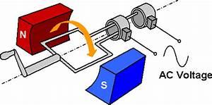 Applications Of Electromagnetism  U2013 Educational Blog Singapore