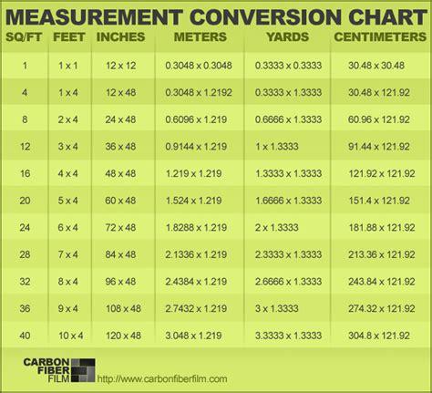 mesure conversion cuisine measurement conversion chart food