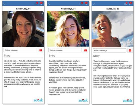 Dating Profile Template For Dating Profile Exles For Tips And