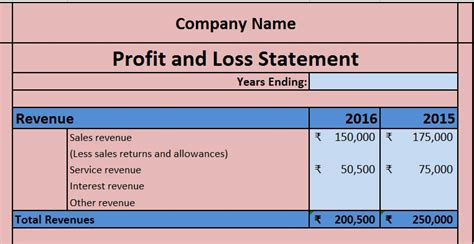 profit  loss account excel template exceldatapro
