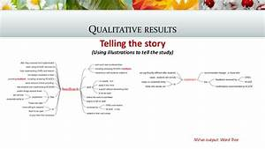 Presenting Qualitative Findings Using Nvivo Output To Tell