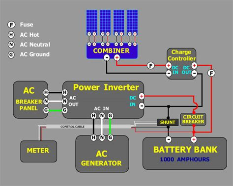 Circuit Diagrams Example Solar Energy Wiring Systems