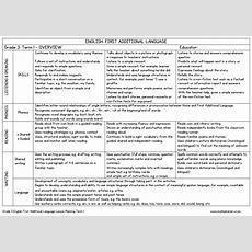 Lesson Planning English First Additional Language Grade 3 Term 1 » My Klaskamer Deur Kobie Kleynhans