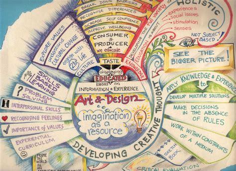 grafik design mappe westosha october 2014