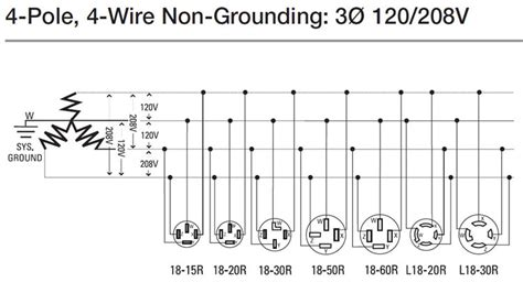 220 3 Phase Receptacle Wiring by How To Wire 3 Phase Electric