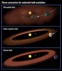 NASA - Asteroid Belts of Just the Right Size are Friendly ...