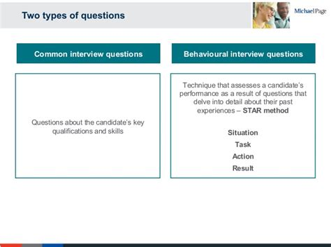 Professionalise Your Job Interview