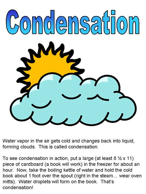 water cycle activity sheets