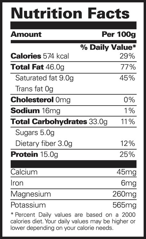 Cashew nuts Nutrition Facts | Superfood Lab