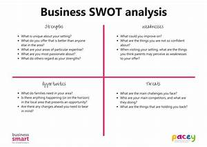 100 swot guide ib business and management syllabus With what is a swot analysis template