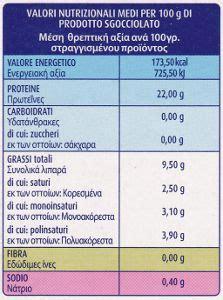 etichetta alimentare nutrizionale albanesiit