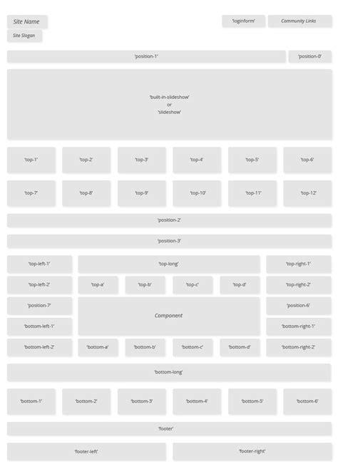 Module Template by Joomla Template Module