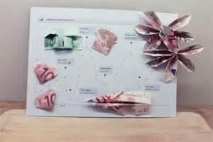 Hochzeitsgeschenke Kreativ Alle Guten Ideen Ber Die Ehe