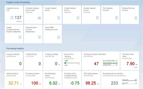 Tile App Sale by Leading S 4hana Ux Not Every Fiori App Is A Tile Sap Blogs