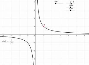 Komparativer Kostenvorteil Berechnen : parameter bruchfunktion geogebra ~ Themetempest.com Abrechnung
