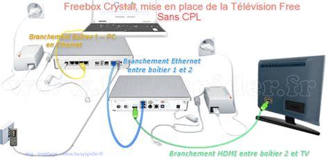 bs freebox v5 installation express facile premiers branchements chambre sans prise antenne probl me prise d 39 antenne sur r solu 20 beautiful