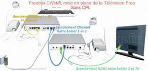 Avoir Internet Sans Ligne Téléphonique : comment avoir un 2eme decodeur free ~ Melissatoandfro.com Idées de Décoration