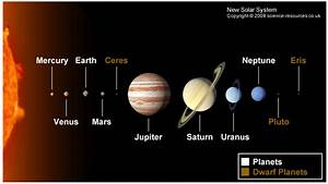 sciencelanguagegallery - The Earth and beyond
