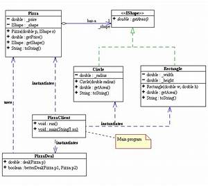 Comp 212 Lab 1  Structure Builder  Drjava  Java Syntax