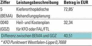 Goz Zahnarzt Abrechnung : goz faqs zur abrechnung des heil und kostenplans zwp online das nachrichtenportal f r die ~ Themetempest.com Abrechnung