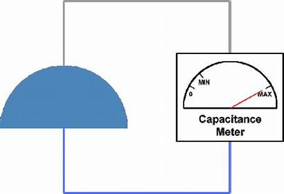Capacitor Smd Uf Capacitors Potential Wikiversity Physics