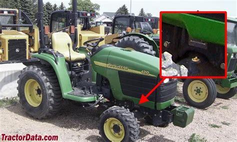 tractordatacom john deere  tractor information