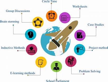 Clipart Teaching Teacher Teach Method Discussion Innovative
