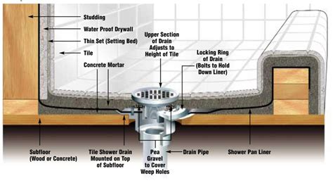 installing tub drain assembly how to diy a shower pan preslope and do you even need one